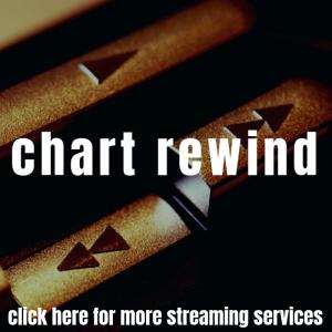 chart rewind